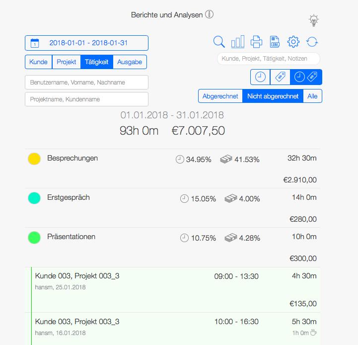 Zeiterfassung für Agenturen - Auswertung der Tätigkeiten