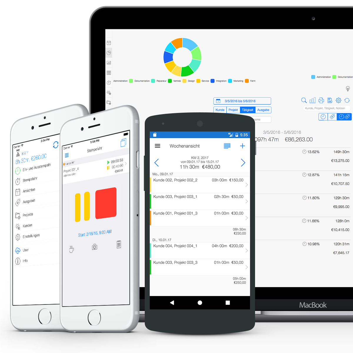 Zeiterfassungssystem - Übersicht auf allen Geräten