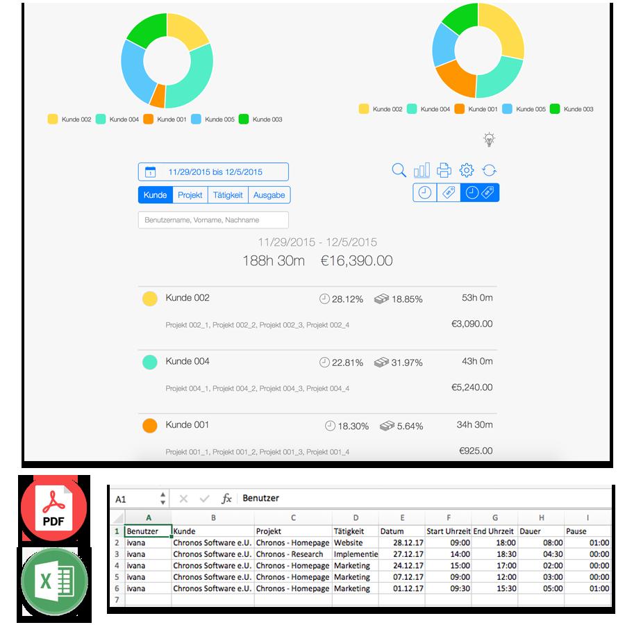 Zeiterfassung im Handel - Auswertung Web App
