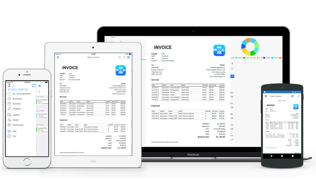 Project invoicing - Overview all devices