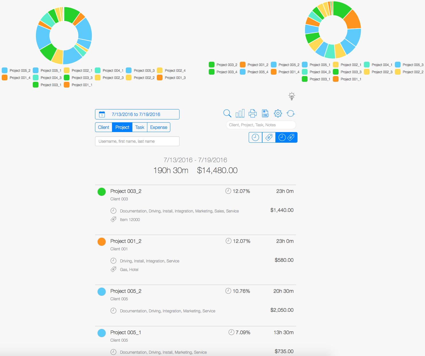 Project Evaluation - Web app