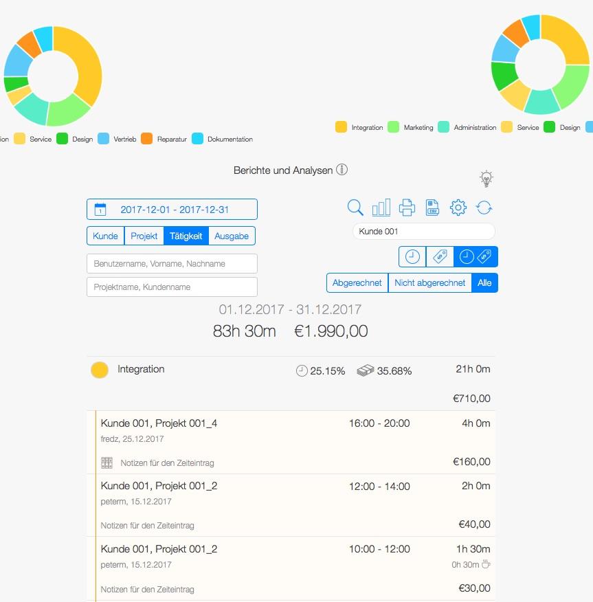 Projektauswertung - Filtern für die schnelle Projektübersicht