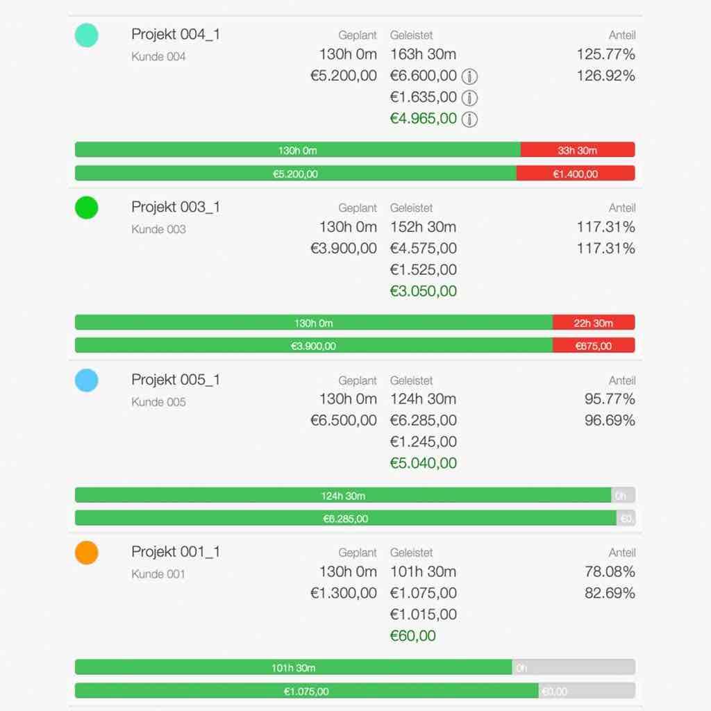 Zeiterfassung für Agenturen - Projektverfolgung