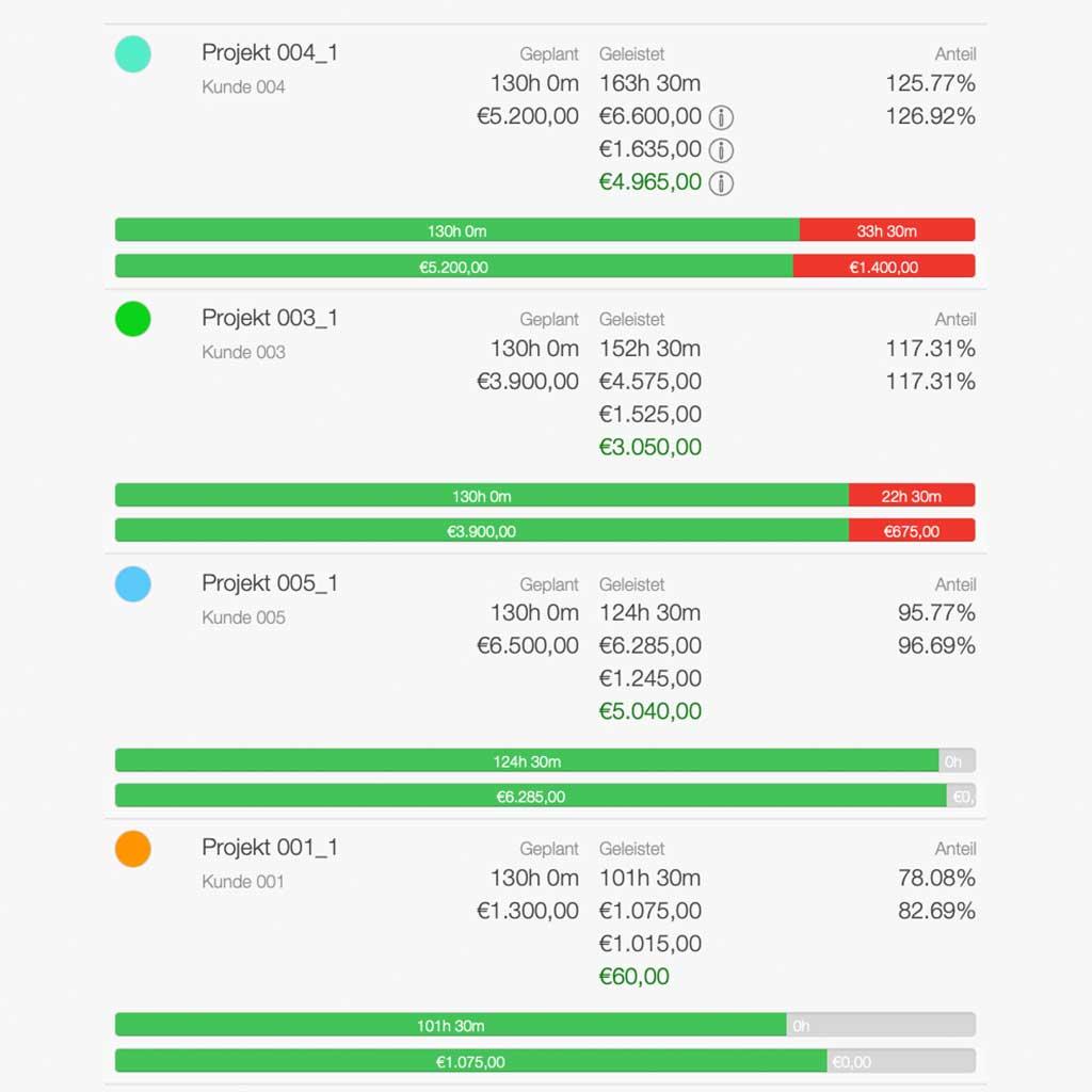 Zeiterfassungssystem - Projektcontrolling für den besseren Überblick